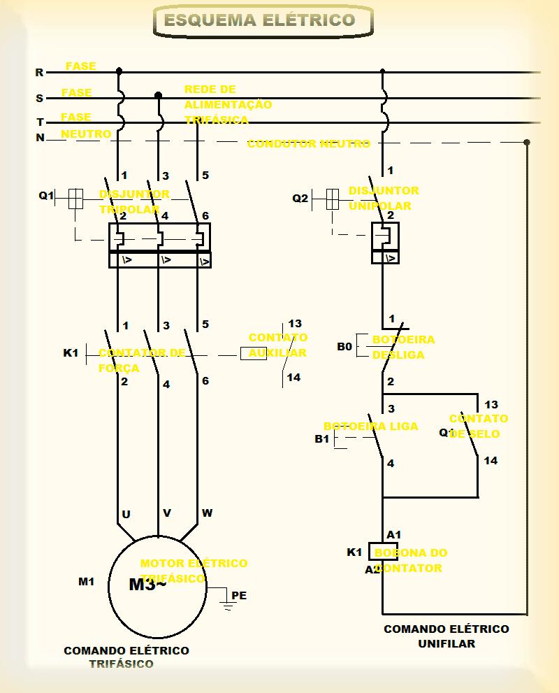 comando elétrico simples