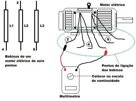 ligação de motores
